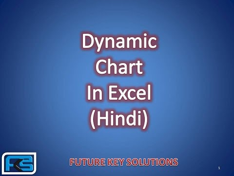 Computer Education Free in Hindi for Everyone (Dynamic Chart in Excel)