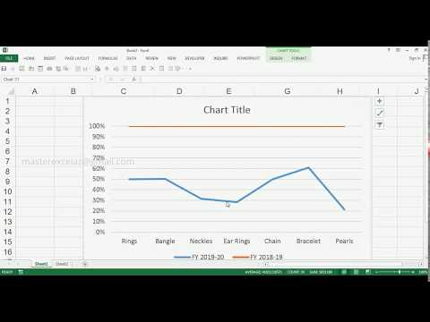 How to Create 2D 100% Stacked Line Chart in MS Excel 2013