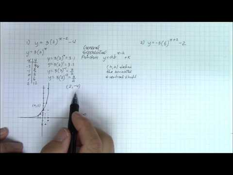 IH 014 Part 2  Graph Exponential Functions