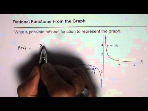 Write Equation of a Rational Function From Graph of Reciprocal Function with a Hole