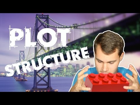 How To Write A Script: Part 3 - Plot Structure