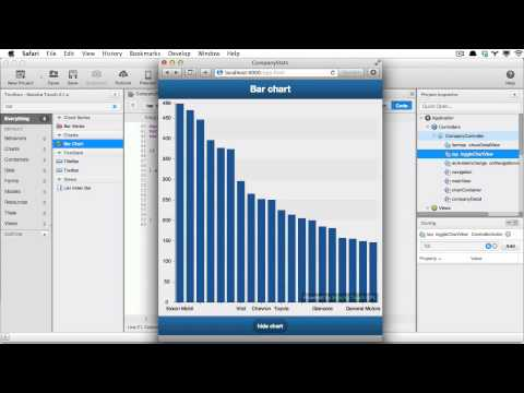 Adding Charts to a Sencha Touch App