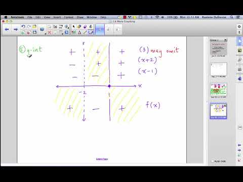 2_6b Precalculus: Rational Functions