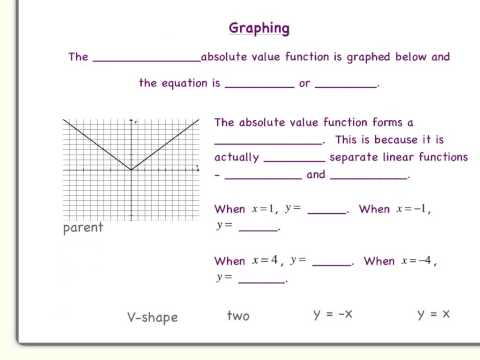 Introduction & Graphing of Absolute Value Functions