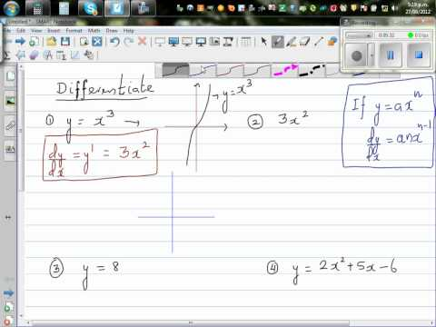Finding the gradient function of a given polynomial on graphic calculator