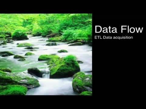 SAP BI    Data Flow   ETL