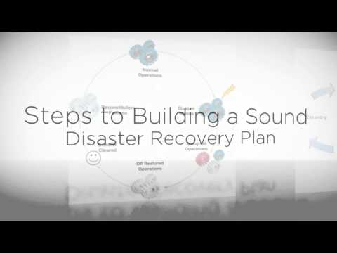 Disaster Recovery Plan Template | Types of Disasters | Business