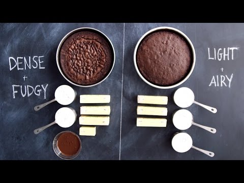 The Science Behind Devil's Food Cake