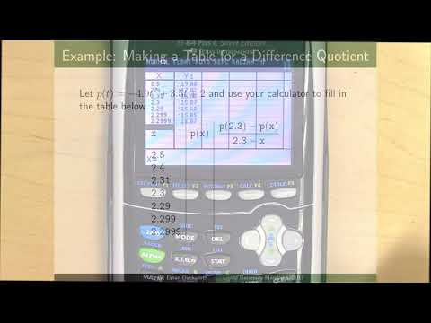 Calculator table for difference quotient