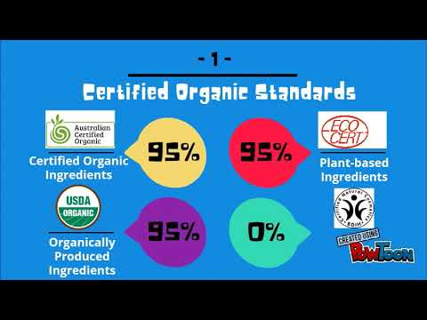 Discover 5 Benefits of Using ACO & USDA Organic Standards Certification Products