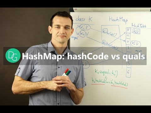 Java HashMap: hashcode vs equals