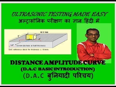DISTANCE AMPLITUDE CURVE (D.A.C  BASIC INTRODUCTION)
