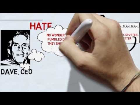 How to Create Effective Sales Presentations.  How To Create The World's Best Sales Video