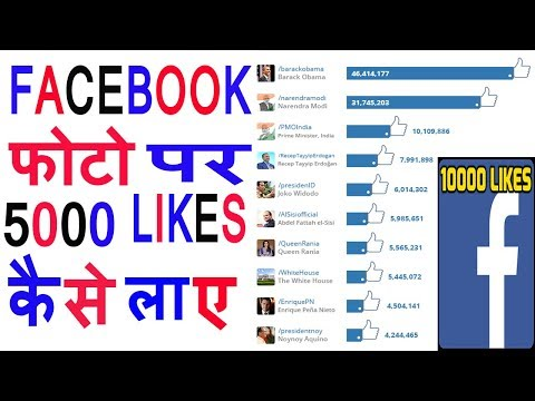 How To Get More Likes On Facebook Auto Liker - Fb Tools Auto Liker Apk !! Hindi And Urdu