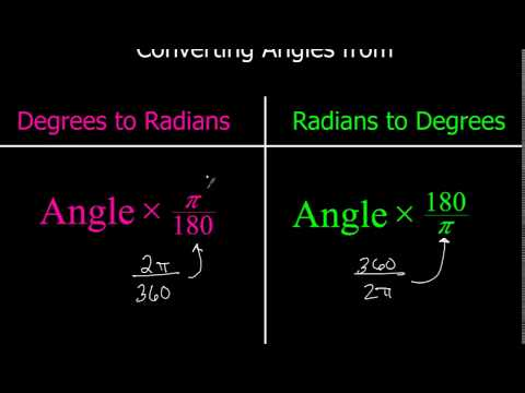 5-2 How to Convert Angles From Radians to Degrees