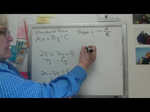 Slope   Equation in Standard Form  Ax + By = C(p. 116)