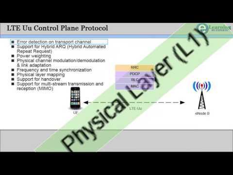 3 LTE Protocol Stack