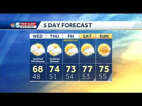 Video: Glimpses of sunshine Wednesday (6/5/18)