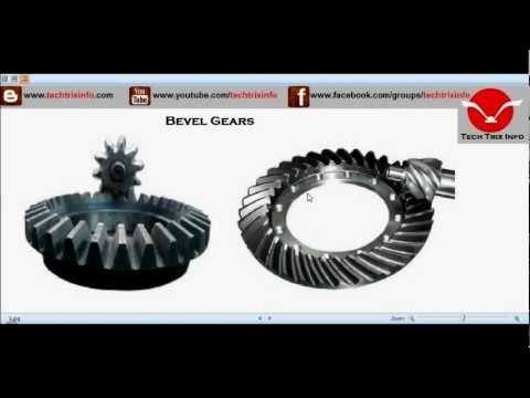 How different type of gear system works. ✔