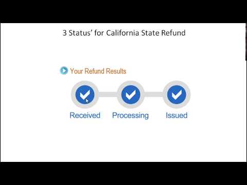 How Long it took me to get my 2017 CA Tax Refund.  31 days