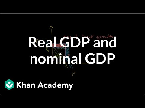Real GDP and nominal GDP | GDP: Measuring national income | Macroeconomics | Khan Academy