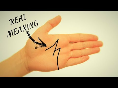 REAL MEANING OF LETTER M/M SIGN ON YOUR PALM-PALMISTRY