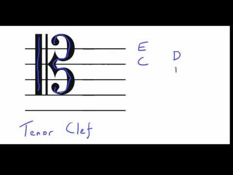 What is the Tenor Clef and how can I read it?