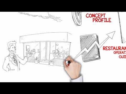Restaurant Secrets Concept Development