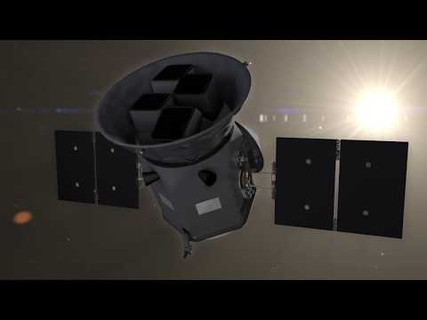 TESS Will Use a Unique Orbit for Mapping Exoplanets