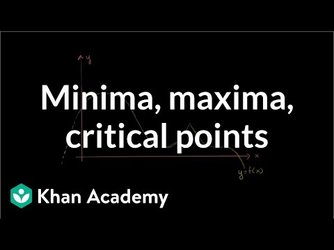 Critical points introduction | AP Calculus AB | Khan Academy