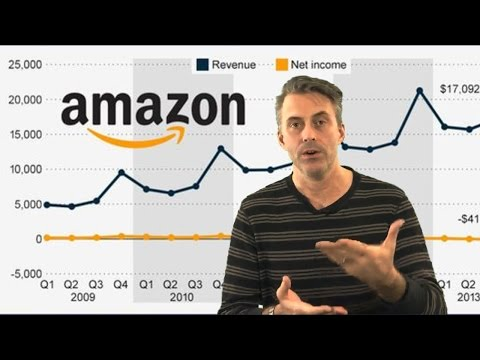 How To Increase Your Amazon Affiliate Earnings