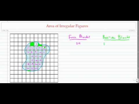 Estimating Area of Irregular Figures