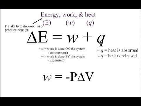 Energy work and heat