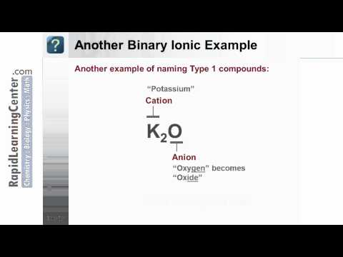 Rapid Learning:  How to Write Chemical Formulas?