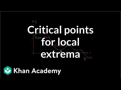 Finding relative extrema (first derivative test) | AP Calculus AB | Khan Academy