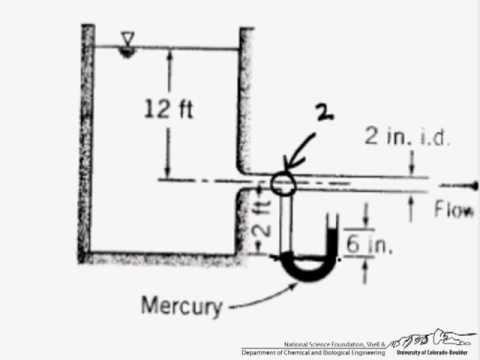 Flow Exiting a Tank (Bernoulli)