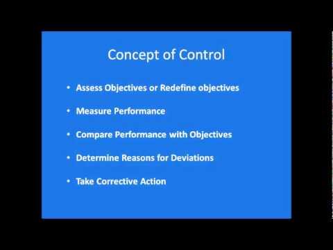 Strategic Control Plan