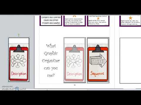 Informational Text Structure with Graphic Organizers