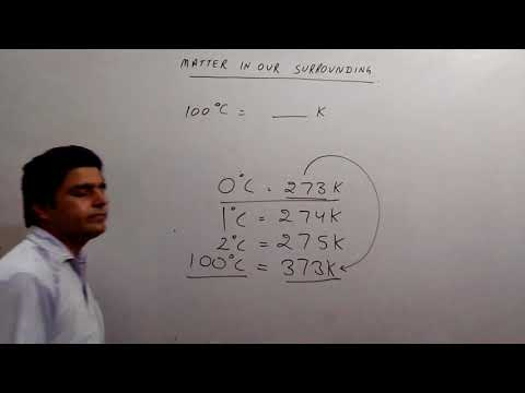 PART 6, 9TH SCIENCE,HOW TO CONVERT CELSIUS TEMPERATURE TO KELVIN