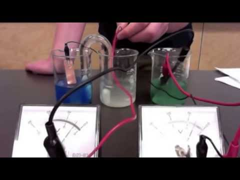 Electrochemical/Electrolytic Cell Project