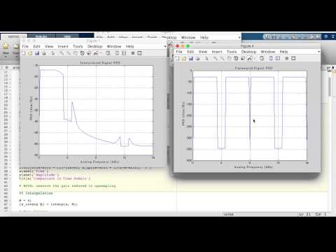 Sampling rate conversion on MATLAB