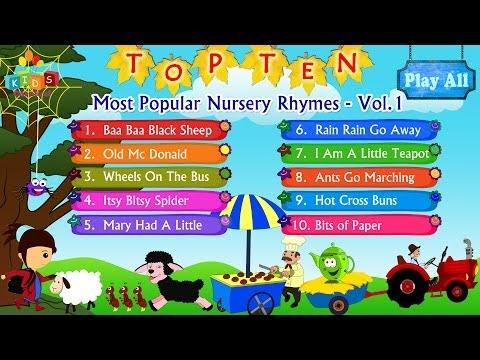 Top 10 Ten Most Por Nursery Rhymes Jukebox Vol 1 With Lyrics