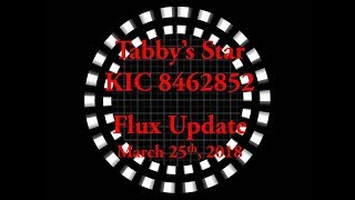 Tabby's Star KIC 8462852 Flux Update for March 25, 2018