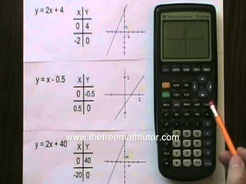 Using the TI-83 Plus Graphing Calculator Part 1 - The Basics and Linear Functions