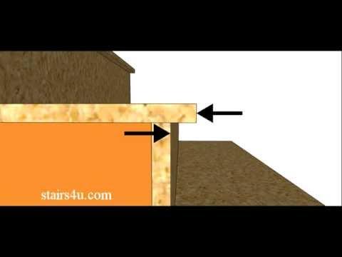 Maximum Overhang for Stair Tread Nosing – Stairway Building Codes