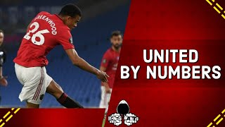 Brighton & Hove Albion 0 3 Manchester United | United by numbers