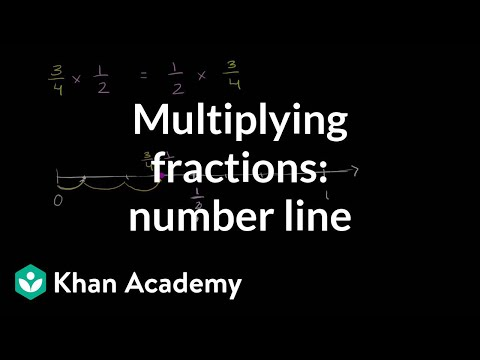 Multiplying two fractions: number line approach | Fractions | 5th grade | Khan Academy