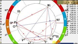Астрологический прогноз на сентябрь 2018 года