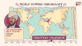 Download Great World Powers in History Video