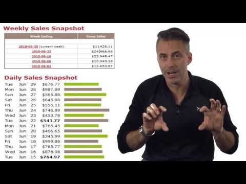 Clickbank Affiliates Want More Sales? (Try this)